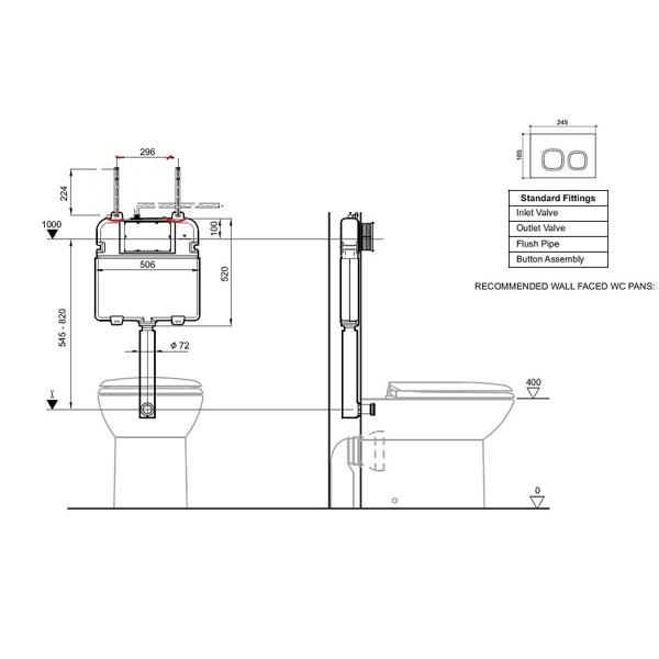 Fienza Caroline Wall Faced Pan + R&t Inwall Cistern 07
