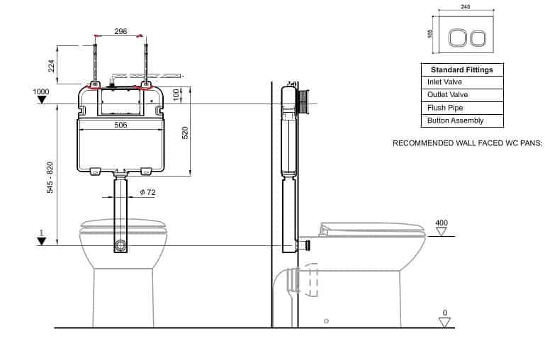 Rt Cistern
