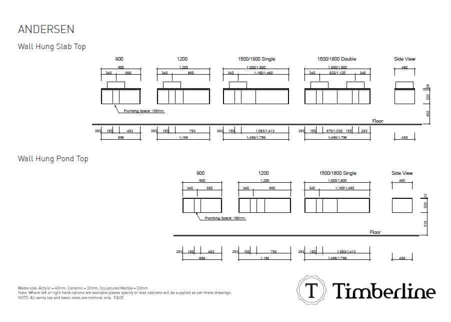 Timberline Andersen Specs