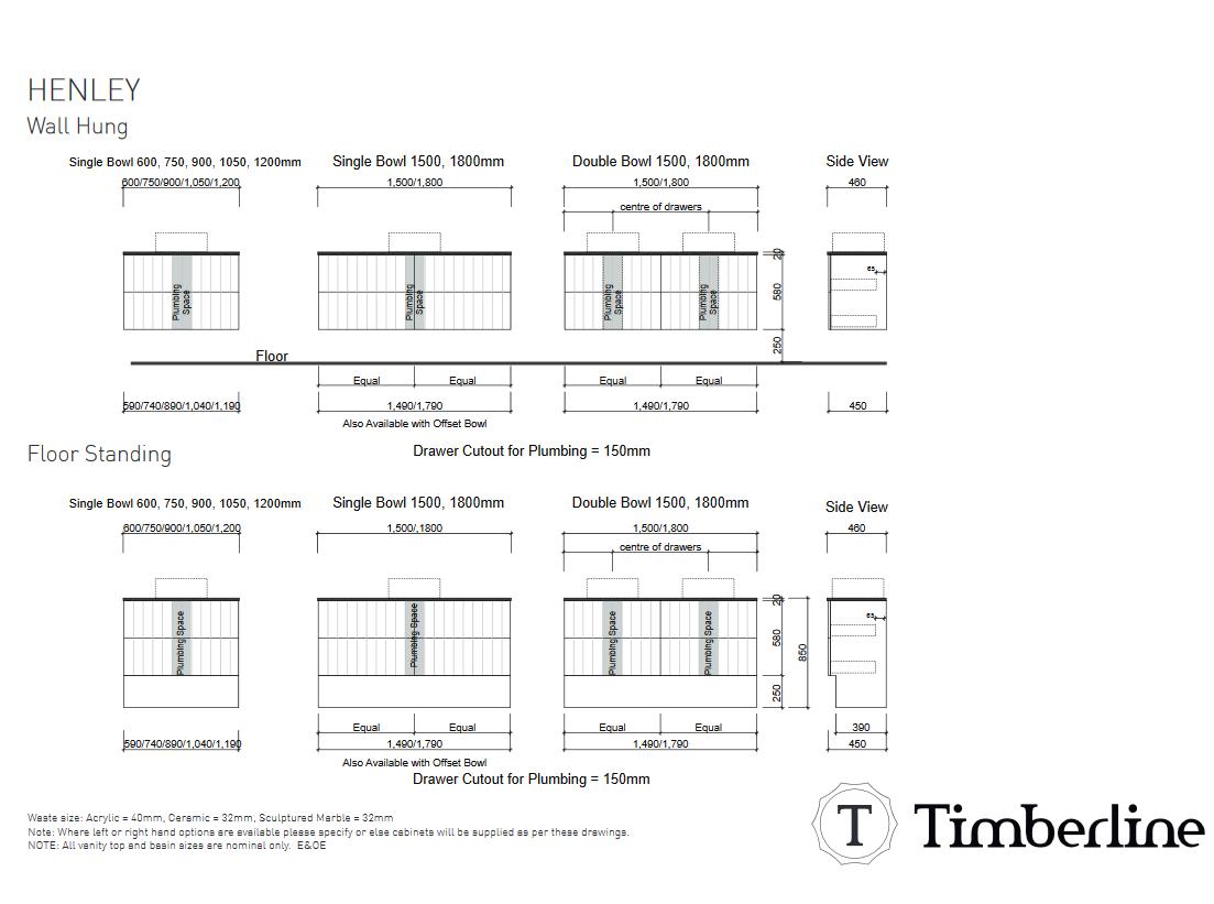 Timberline Henley Specs