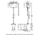 Birmingham High Level Cistern Silver1 Spec